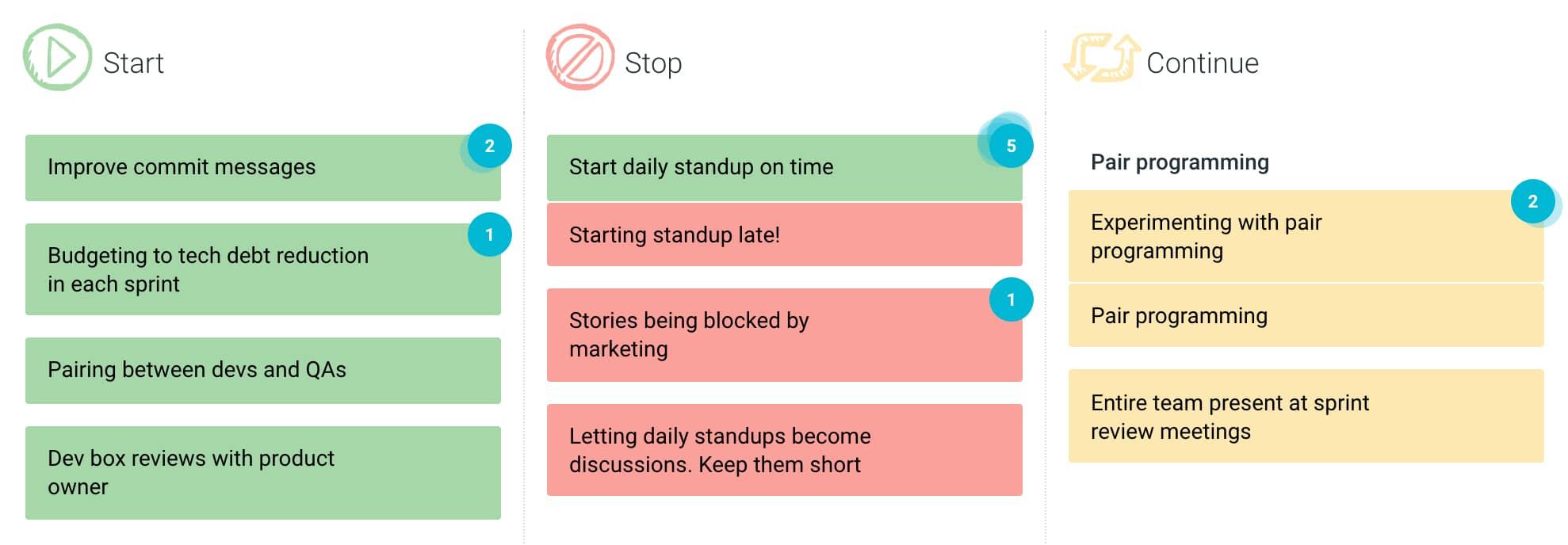 Example Start Stop Continue Retrospective