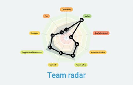 Team Radar