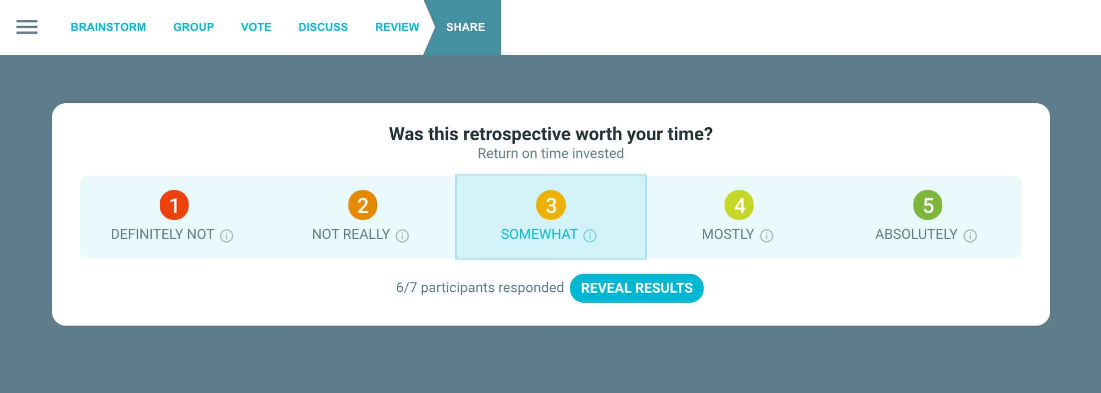 Return on Time Invested Results TeamRetro