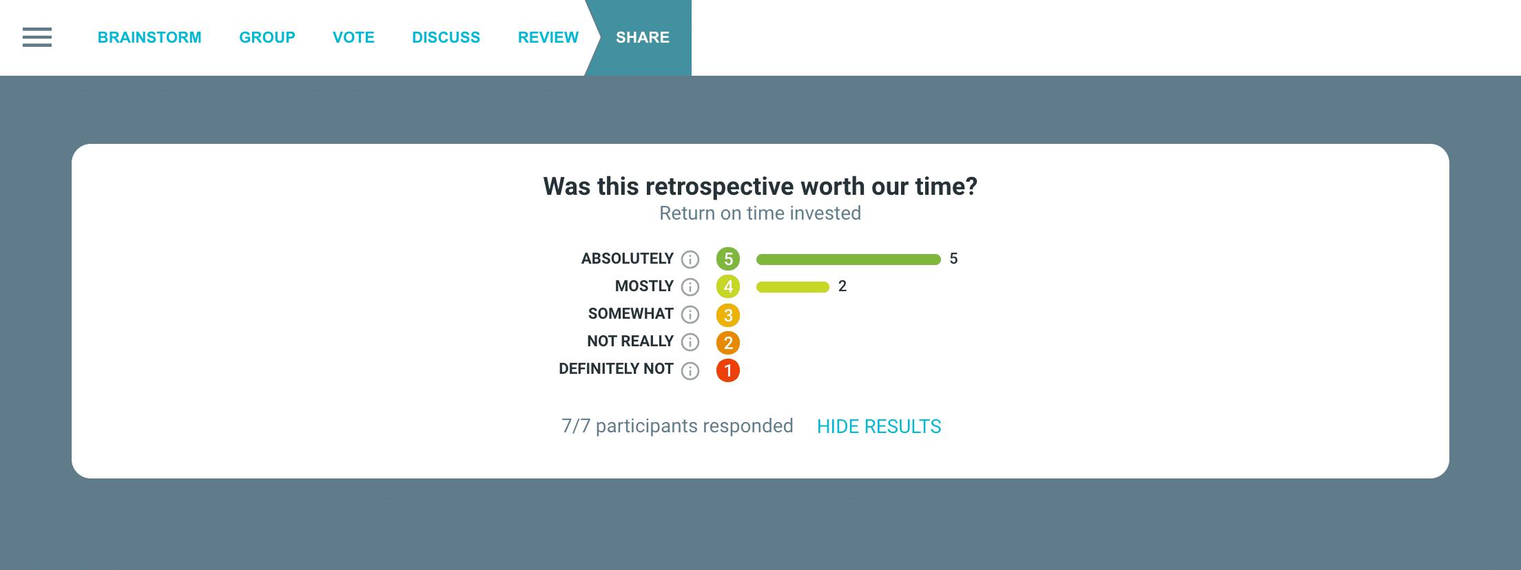 Return on Time Invested- TeamRetro